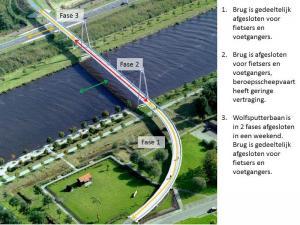 Schilderen van de bloemvelderbrug tussen Noord en Dierdonk